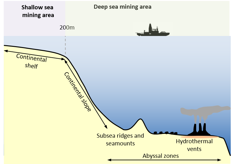 deep seabed mineral deposits // ceda-involvement.png (49 K)
